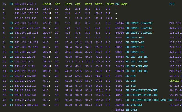 krypt iON新加坡CN2云服务器评测