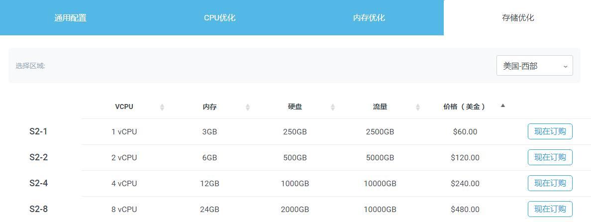 Krypt云服务器方案